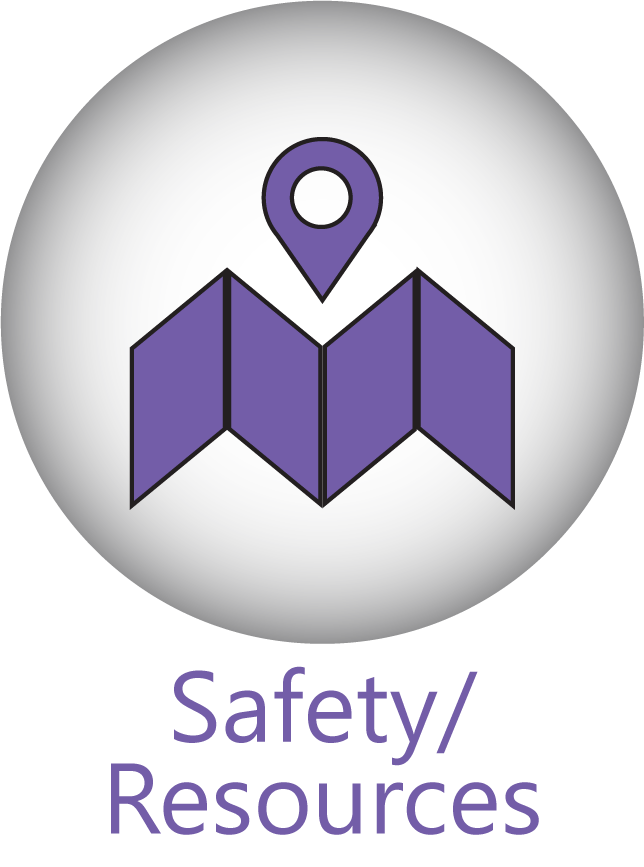 A 'Safety/Resources' button with a map icon.